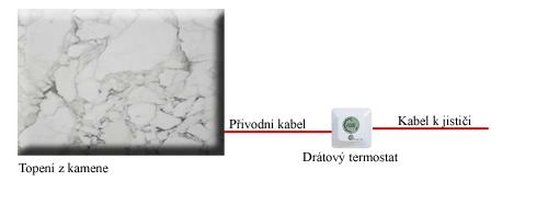dratovy-termostat