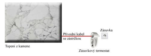 zasuvkovy-termostat